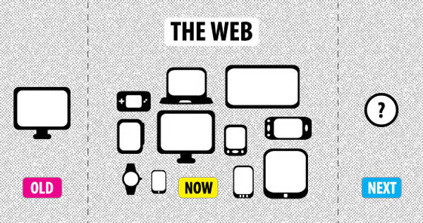 网页设计中吸引用户注意力的5个技巧
